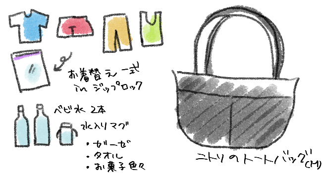 f:id:chiyo_chiyo:20190615210500j:plain
