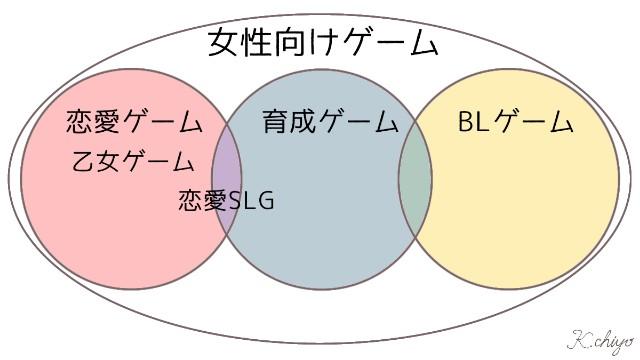 f:id:chiyo_komori:20210506155224j:image