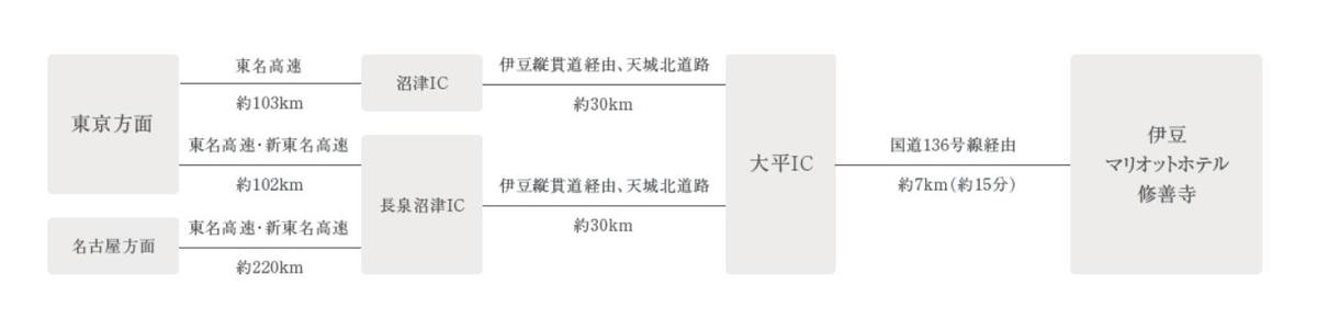 f:id:chiyobi:20200108221433j:plain