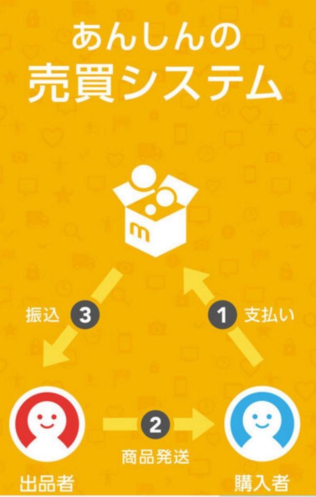 f:id:chiyochiyopon:20170127181003j:plain