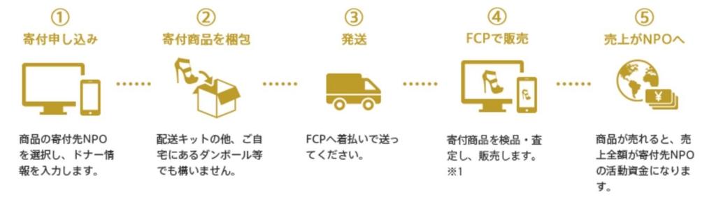 f:id:chiyochiyopon:20170202092050j:plain