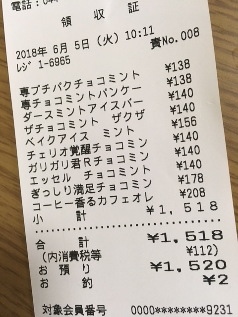 f:id:chiyochiyopon:20180606123006j:plain