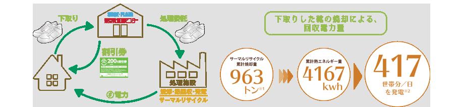 f:id:chiyodamag:20200522162058p:plain