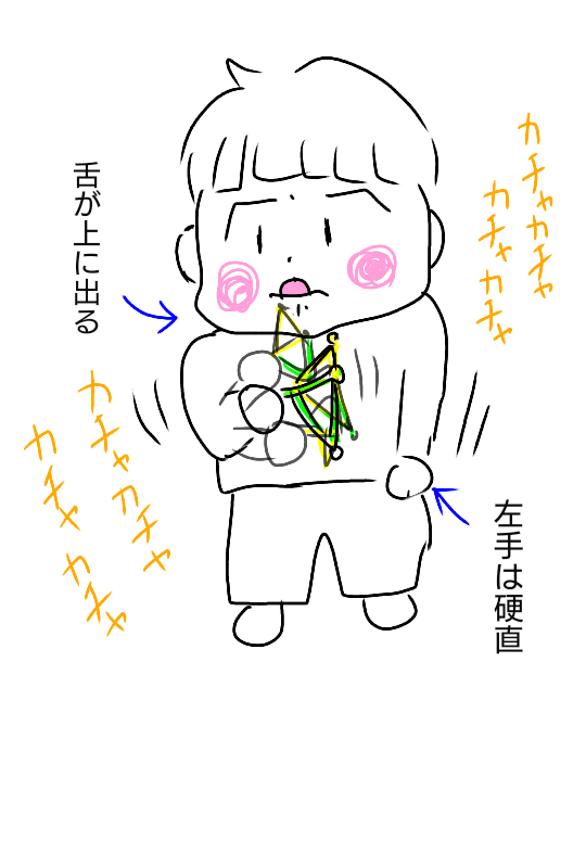 f:id:chiyohapi:20190101074545p:plain