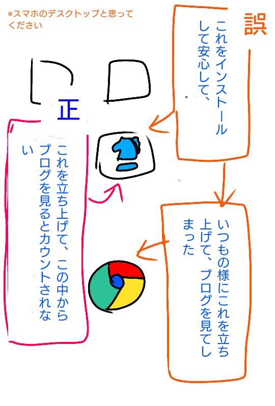 f:id:chiyohapi:20190109061918p:plain