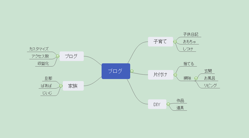 f:id:chiyohapi:20200812051935p:plain