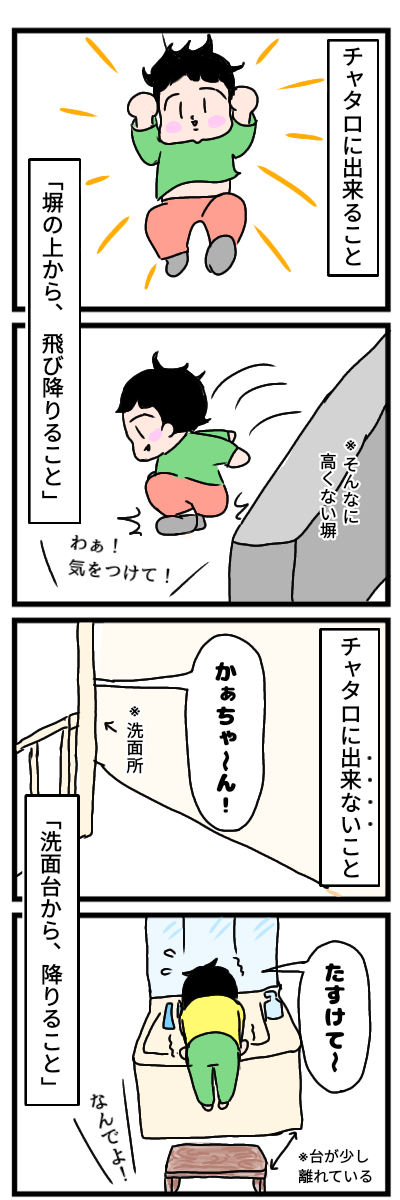 f:id:chiyohapi:20210414123455p:plain