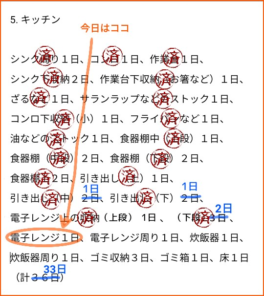 f:id:chiyohapi:20210427104332j:image