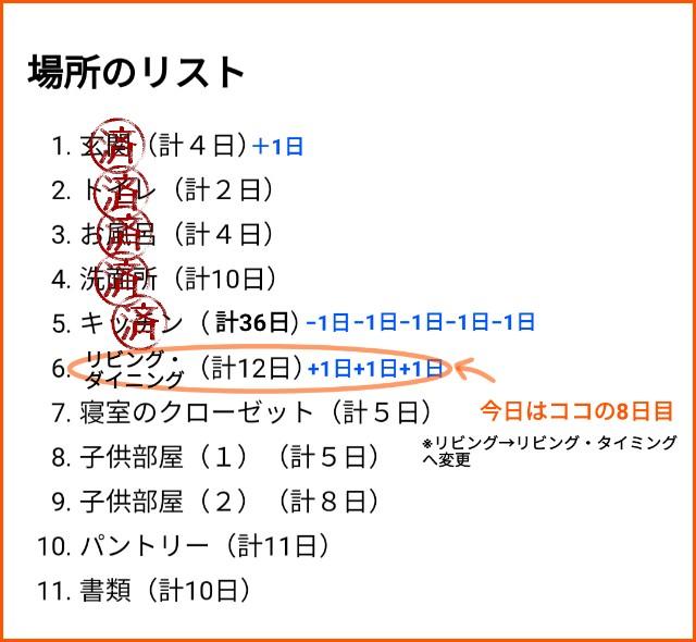 f:id:chiyohapi:20210518105141j:image