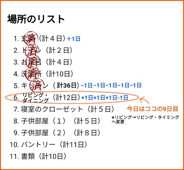 f:id:chiyohapi:20210520094508j:image
