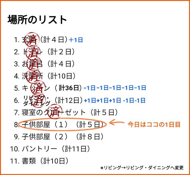 f:id:chiyohapi:20210604053331j:image
