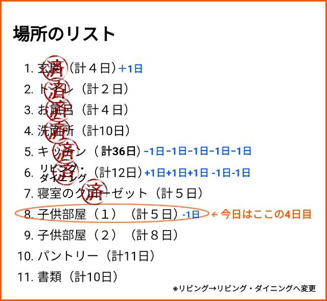 f:id:chiyohapi:20210609094008j:image