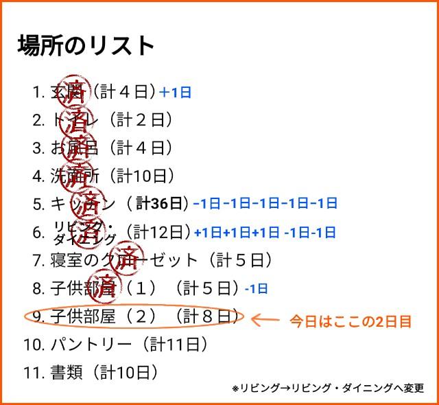 f:id:chiyohapi:20210612062056j:image