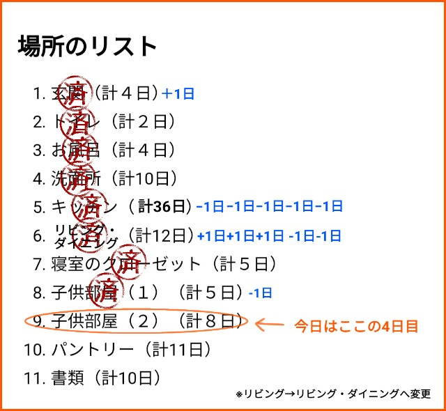 f:id:chiyohapi:20210620061900j:image