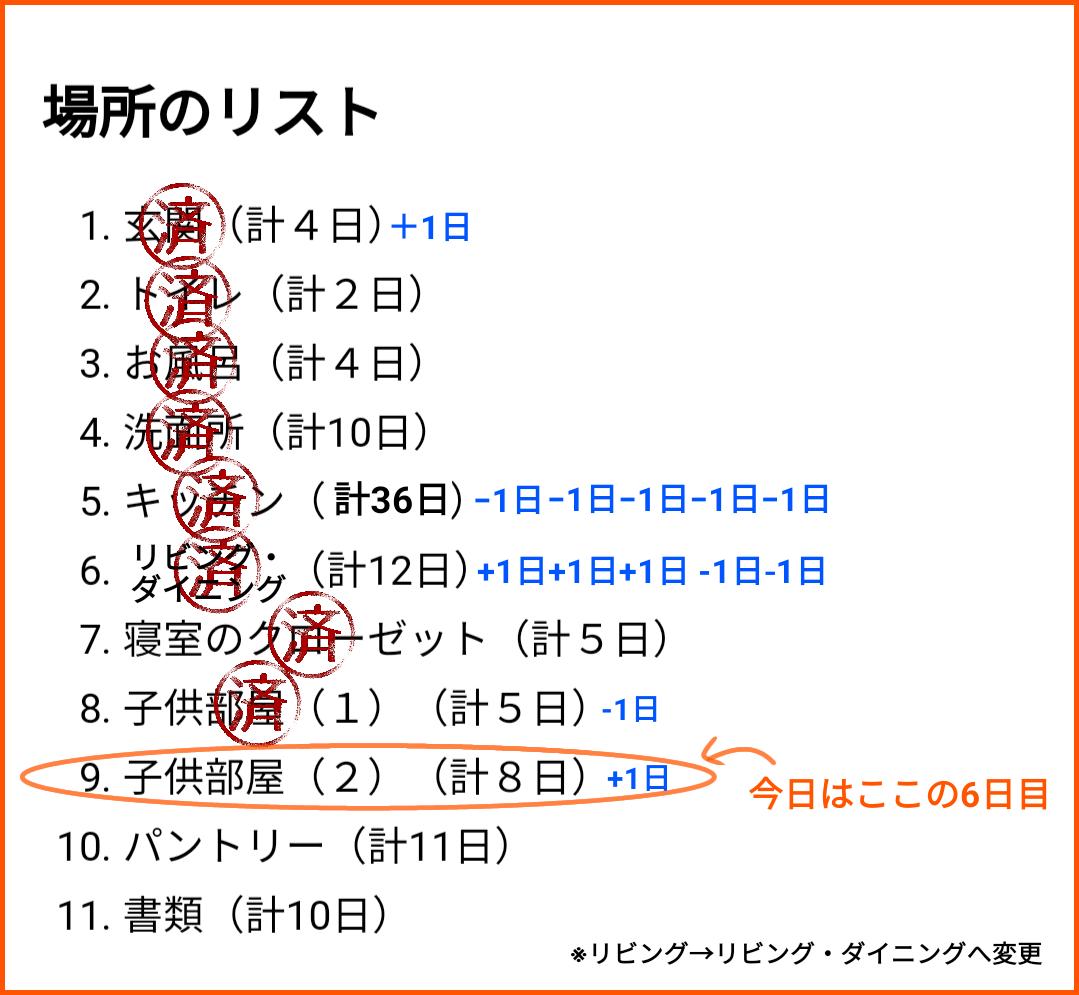 f:id:chiyohapi:20210624051331p:plain