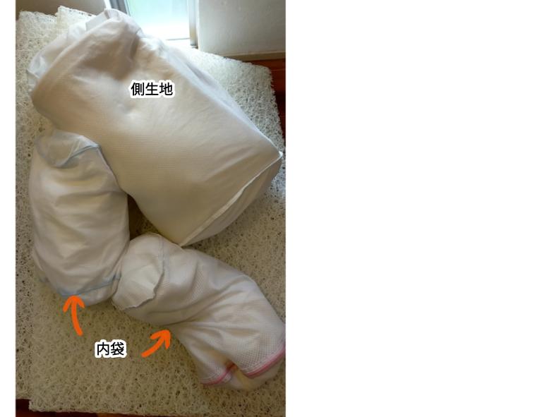 f:id:chiyohapi:20210624123554p:plain
