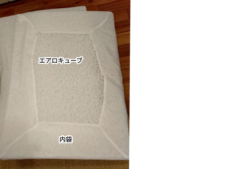 f:id:chiyohapi:20210624123609p:plain