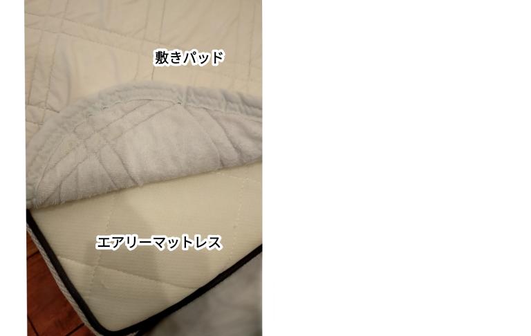 f:id:chiyohapi:20210624123619p:plain
