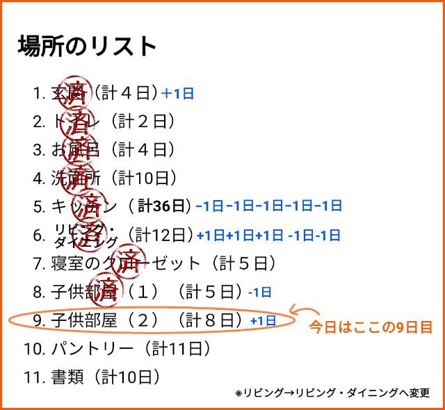 f:id:chiyohapi:20210628044721j:image