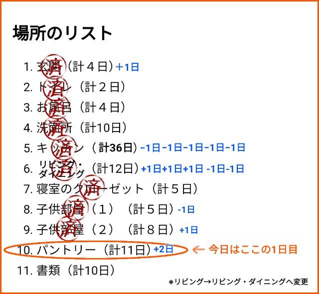 f:id:chiyohapi:20210629052427j:image