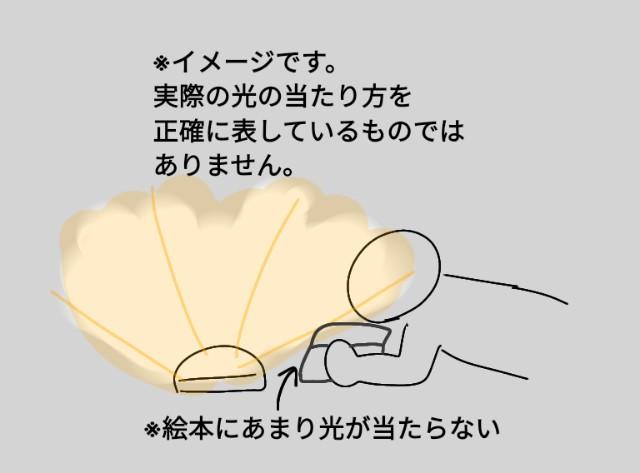 f:id:chiyohapi:20210720112917j:image