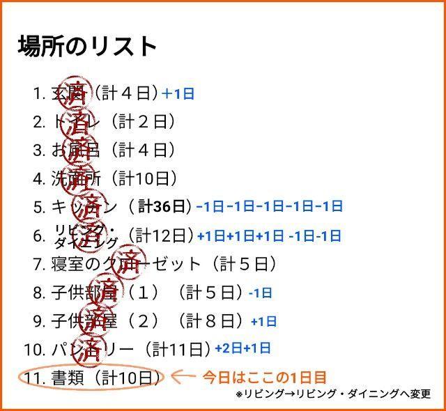 f:id:chiyohapi:20210801051427j:image