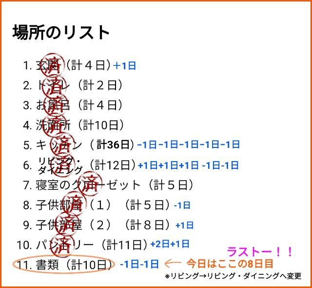 f:id:chiyohapi:20210812151548j:image