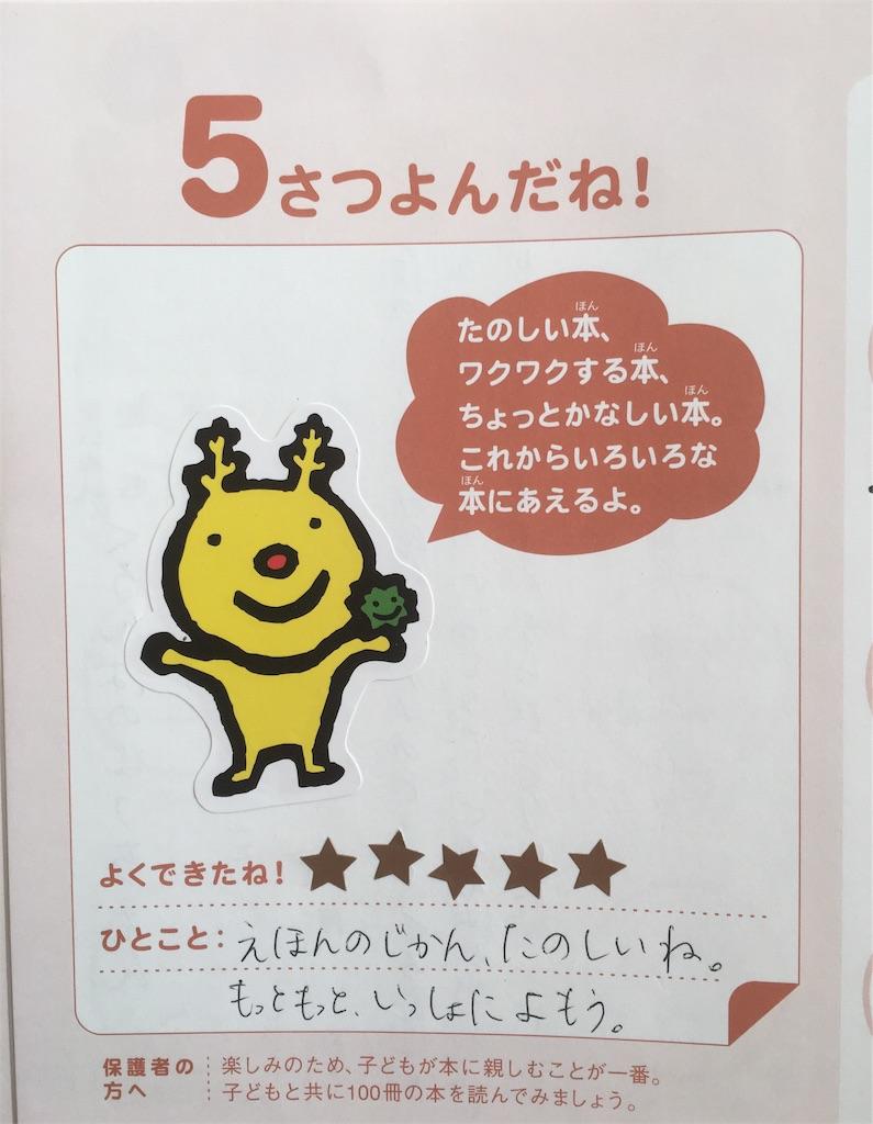 f:id:chiyokom:20170220092919j:image