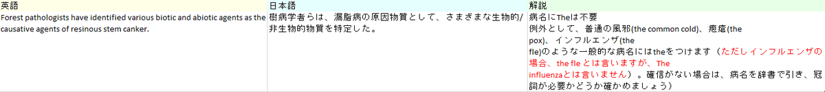 f:id:chiyokonadeshiko:20190425212542p:plain