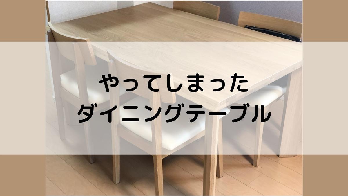f:id:chiyomaru103:20210209210357j:plain
