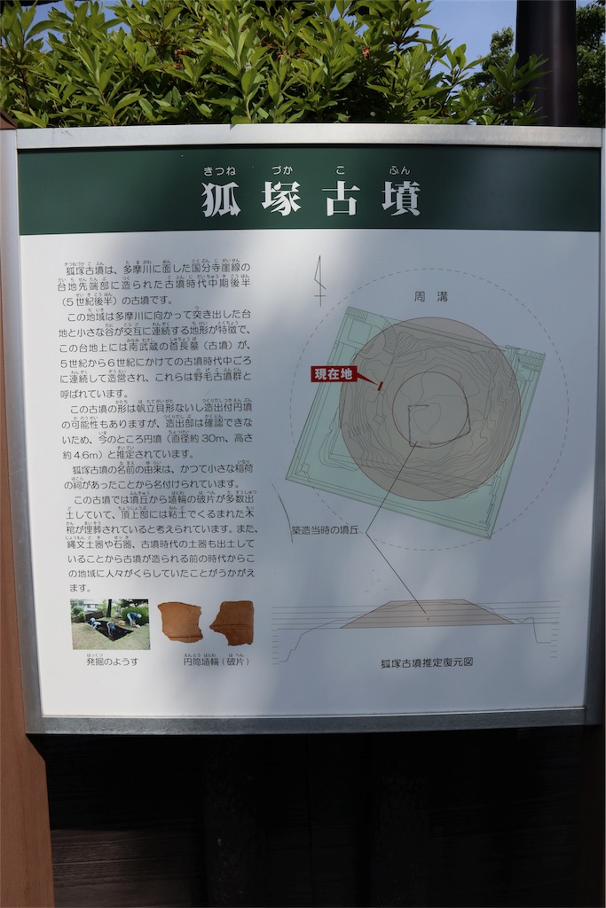 f:id:chizuchizuko:20180528103348j:image