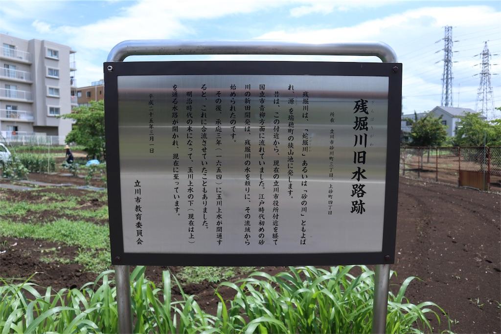 f:id:chizuchizuko:20180620105416j:image