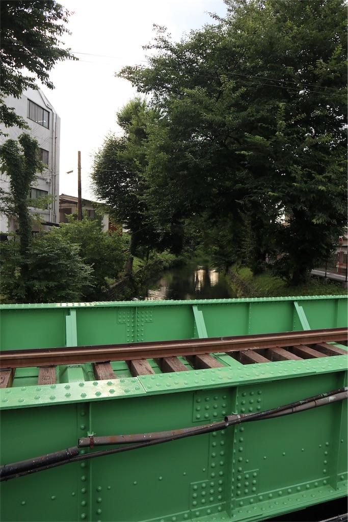 f:id:chizuchizuko:20180620111141j:image
