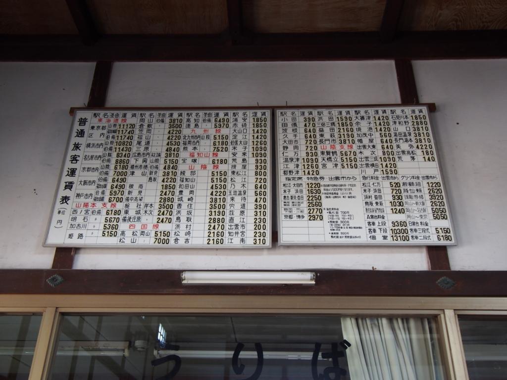 f:id:chizuchizuko:20180821224020j:plain