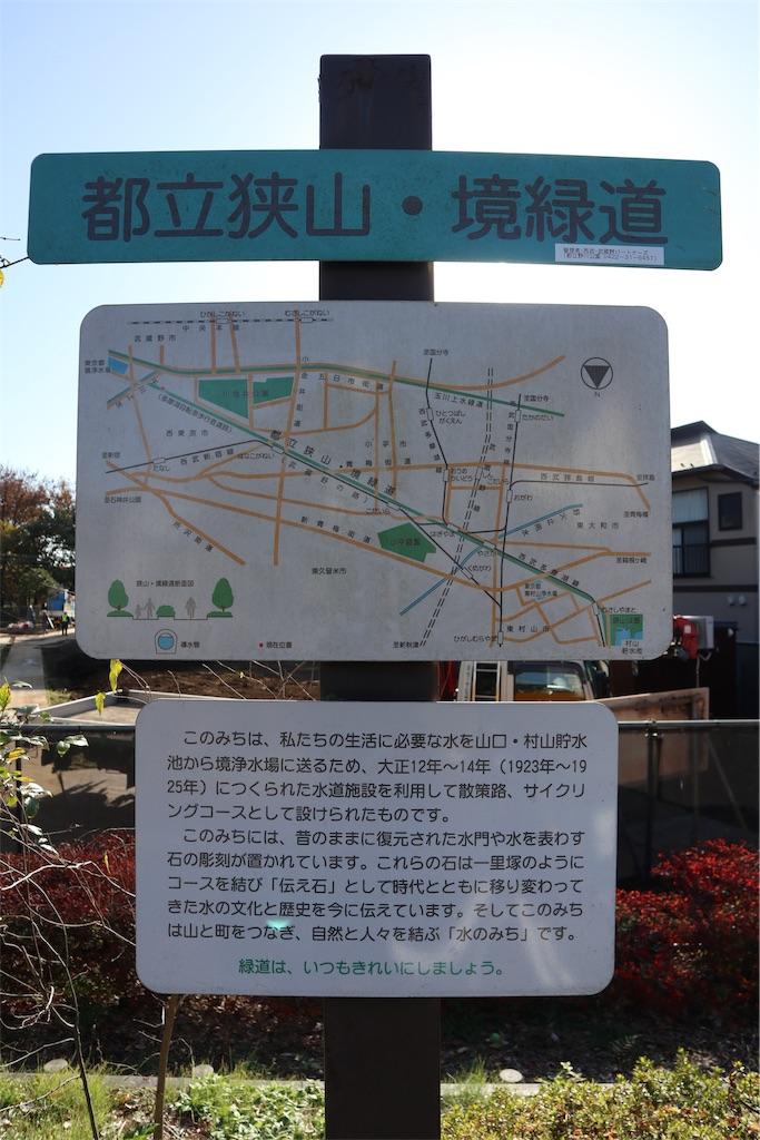 f:id:chizuchizuko:20191201180658j:image