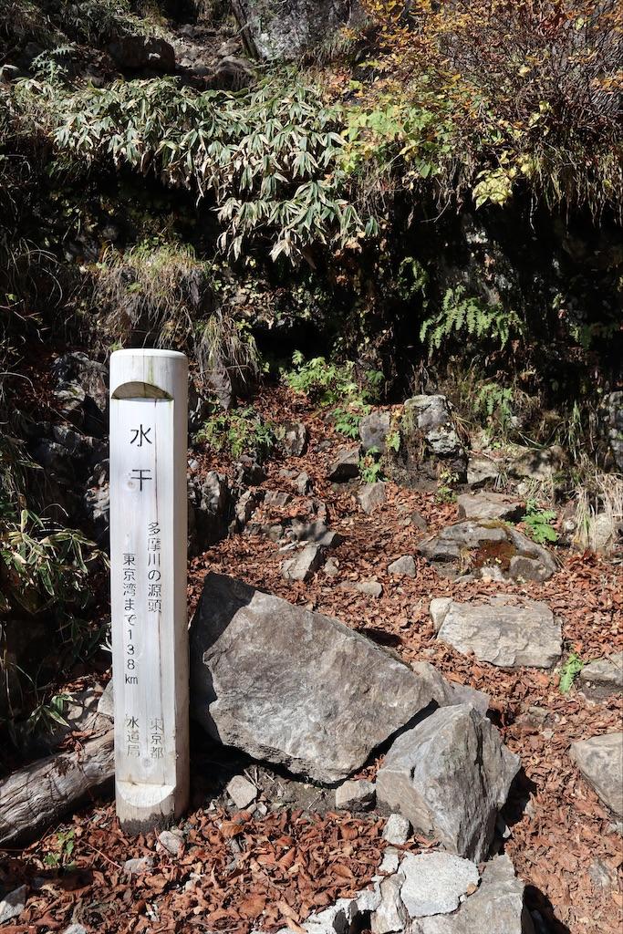 f:id:chizuchizuko:20201025141354j:plain