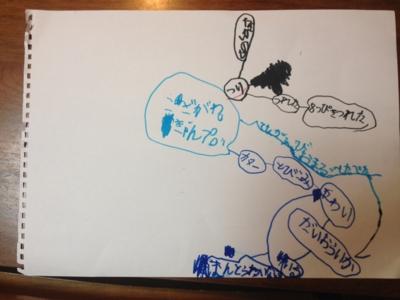 f:id:chizukichizuki:20140727231419j:image