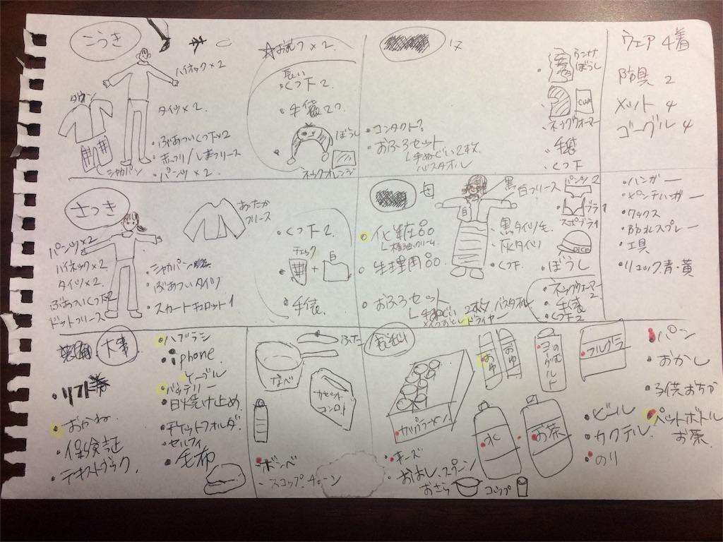 f:id:chizukichizuki:20170318170336j:image