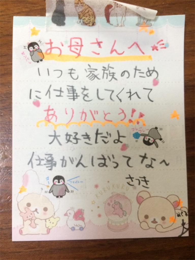 f:id:chizukichizuki:20170516221453j:image