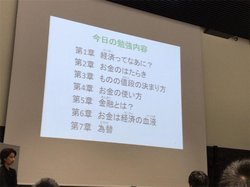 f:id:chizukichizuki:20170725233357j:image