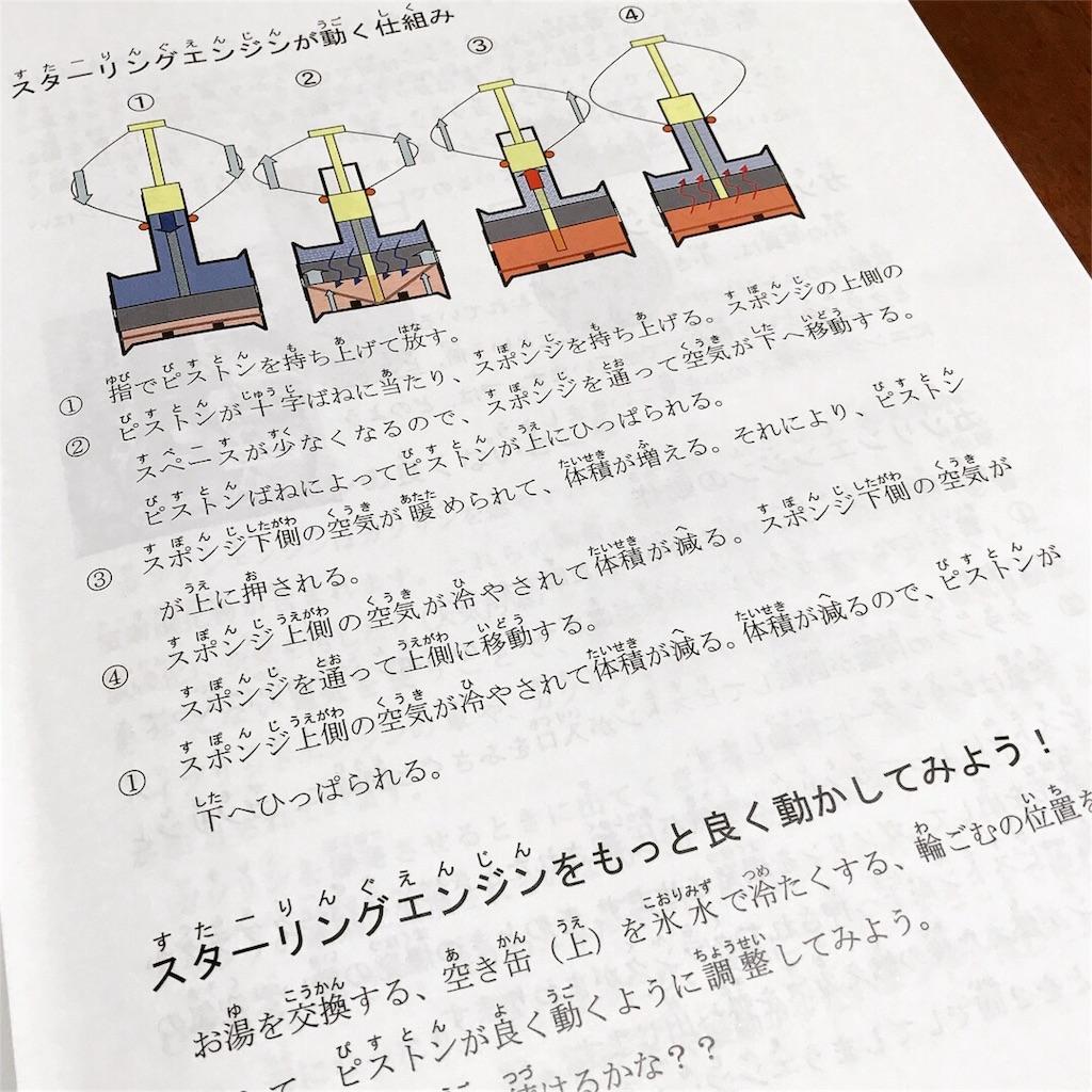 f:id:chizukichizuki:20170806181121j:image