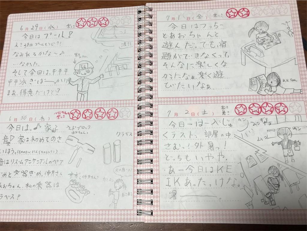 f:id:chizukichizuki:20181230174418j:image