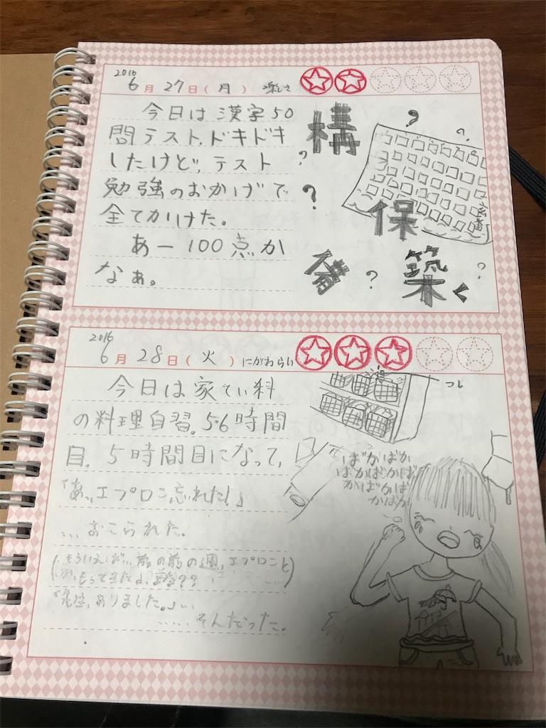 f:id:chizukichizuki:20181230174548j:image
