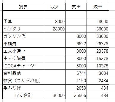 f:id:chizuru2018:20180601135551j:plain
