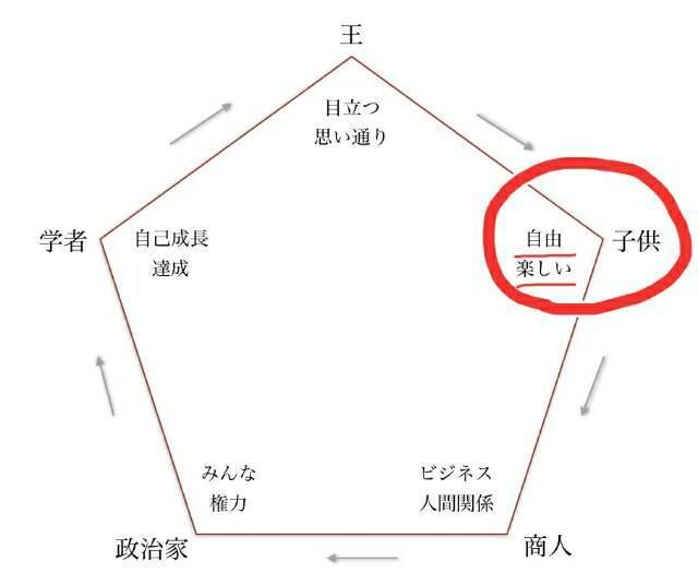 f:id:chizuru89:20180311133235j:image