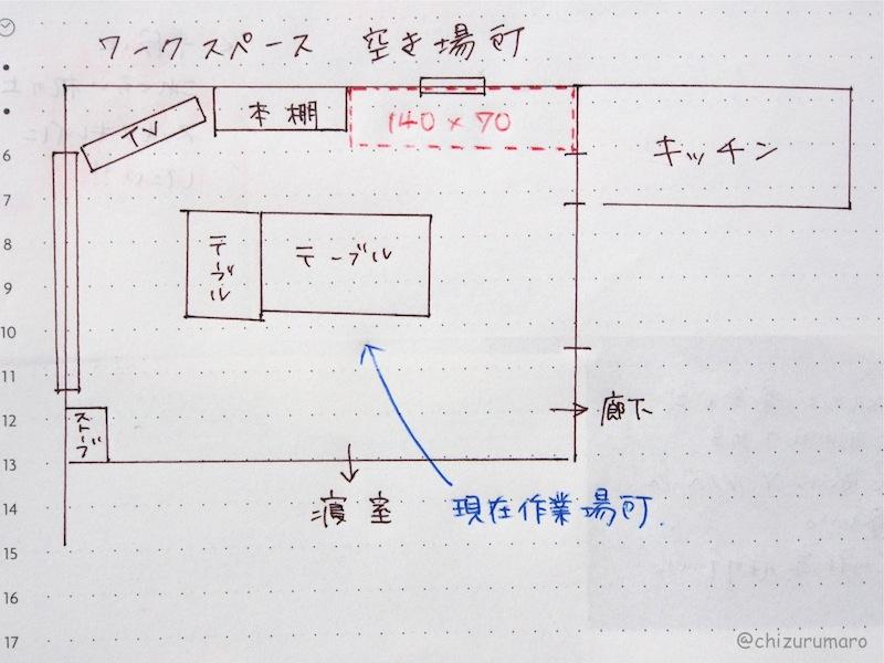 f:id:chizurumaro:20160526131946j:plain