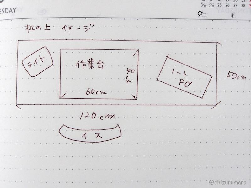 f:id:chizurumaro:20160526134114j:plain