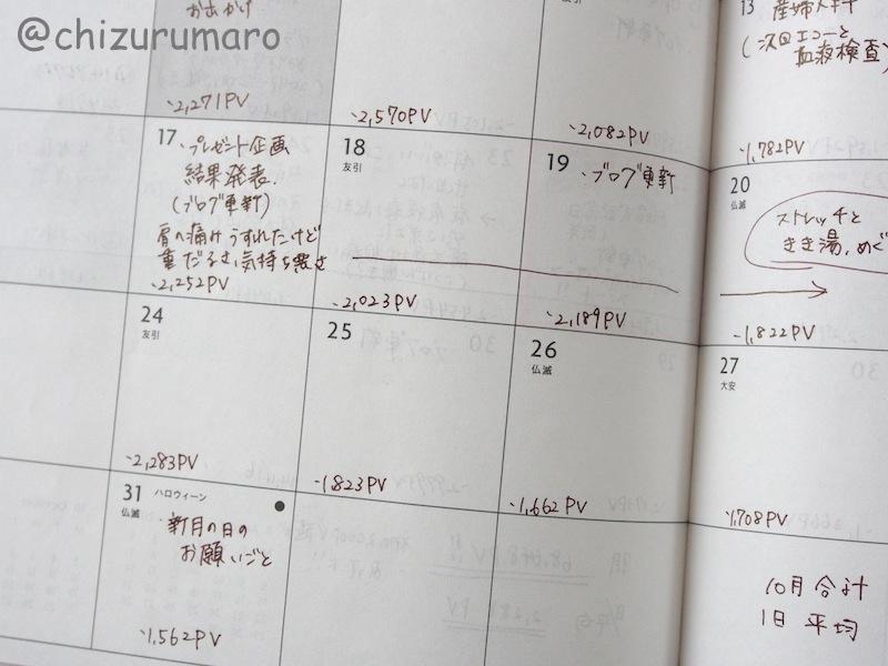 f:id:chizurumaro:20161209170639j:plain