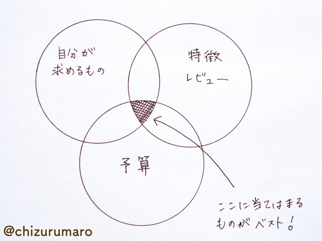 f:id:chizurumaro:20170403135535j:plain