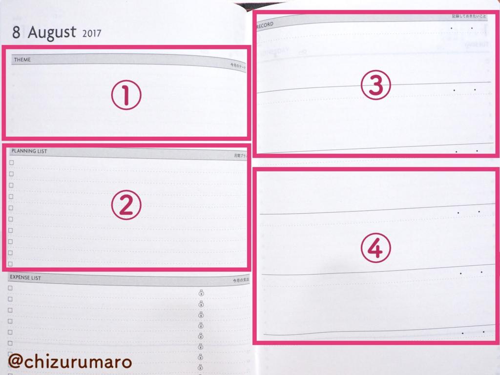 f:id:chizurumaro:20170702162617j:plain